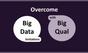 Overcome big data limitations with big qual