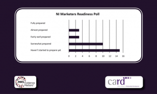 NI marketers GDPR readiness poll